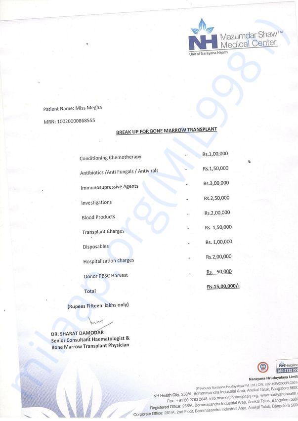 Break-up of funds