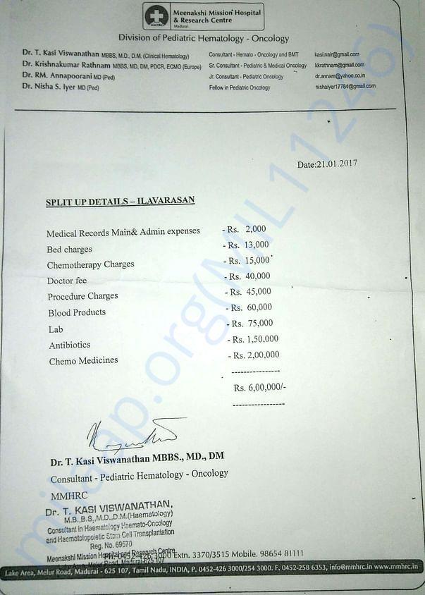 Expenditure of medical examination