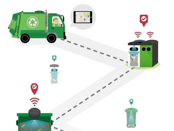 Imagine A Wifi Enabled Smart Bin That Can Track Waste Level