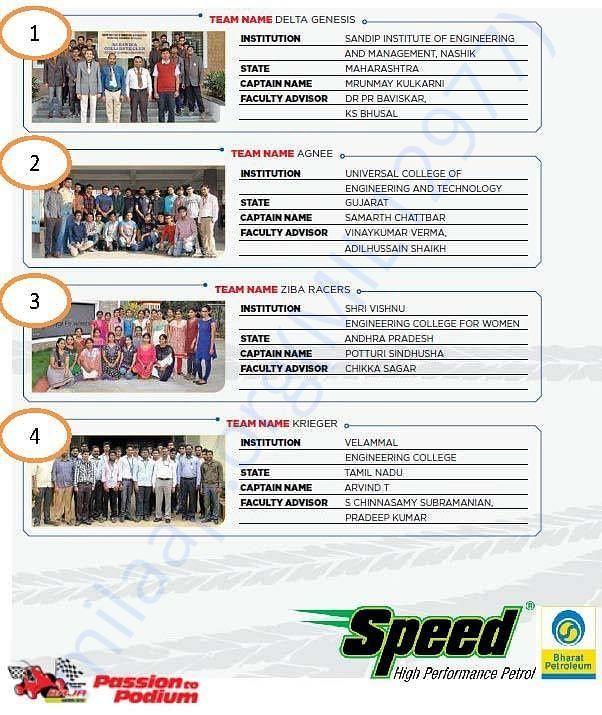 Team Registration