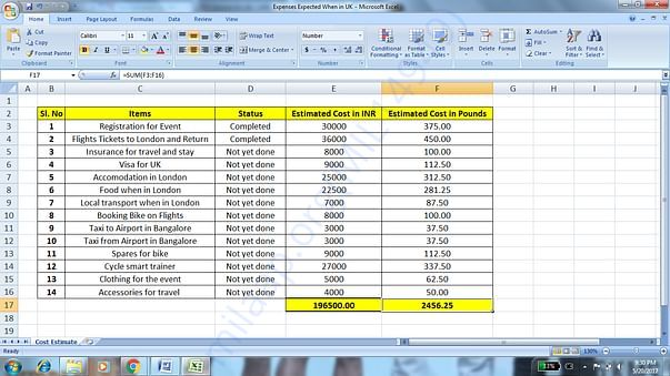 Expenses Expected When in UK