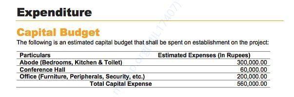 Capital Budget Expenditure