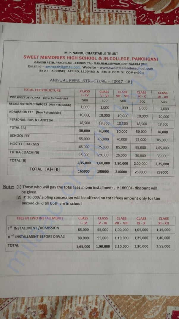 Fee structure for Sweet Memories High School, Panchgani Year 2017-18