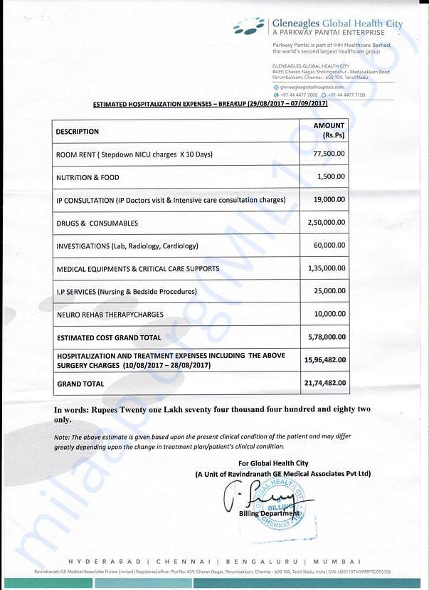 Estimated Hospitalization Expense till - 07-Sep-2017