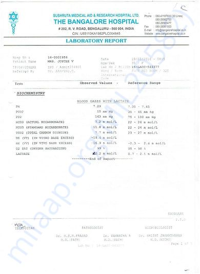 Bangalore Lab Report Biochemistry.