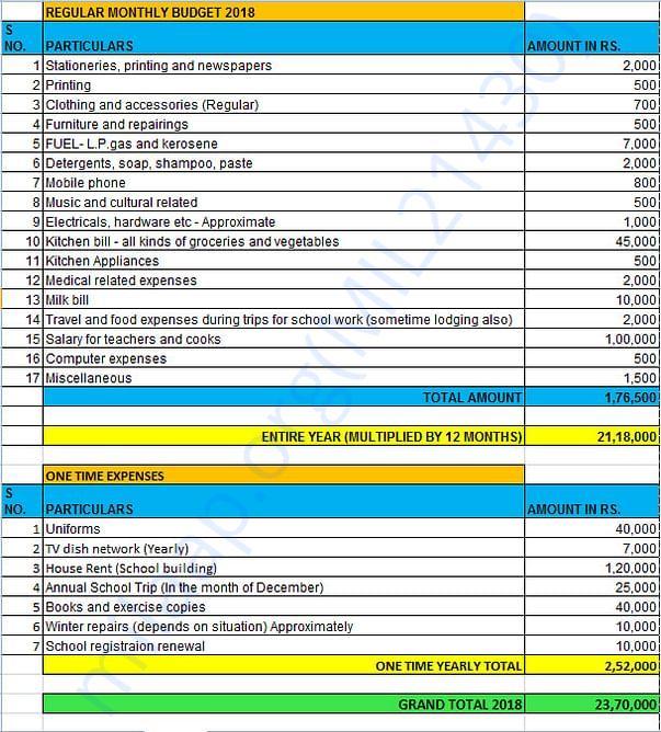 Annexure 3 - Budget Statement 2018