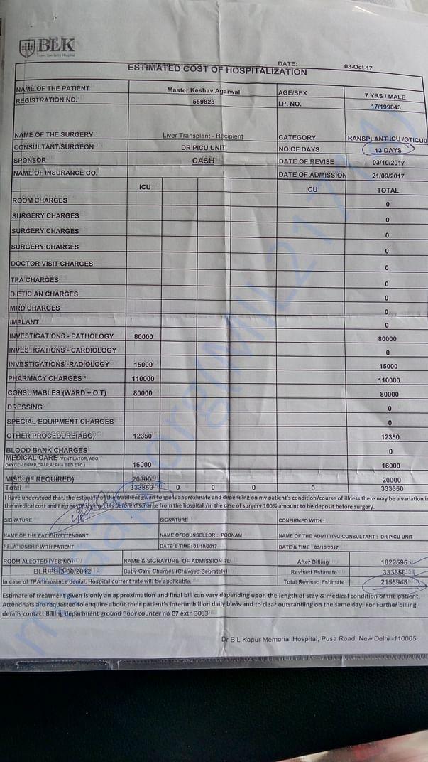 Estimated Cost Of Hospitalisation