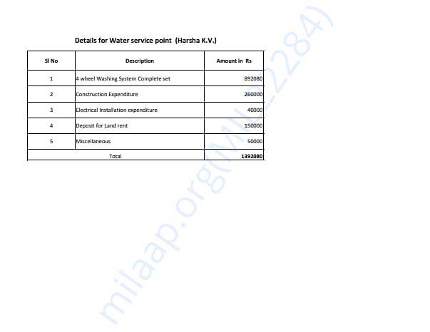 Expenditure details