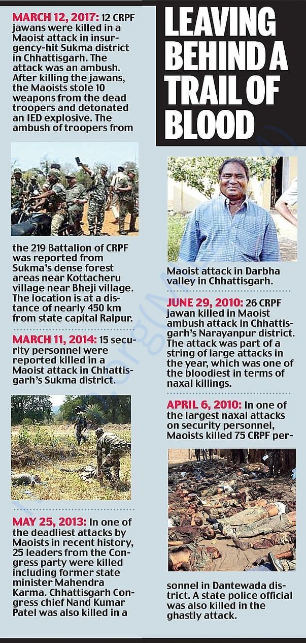 Report On Naxali Attacks On Sukma