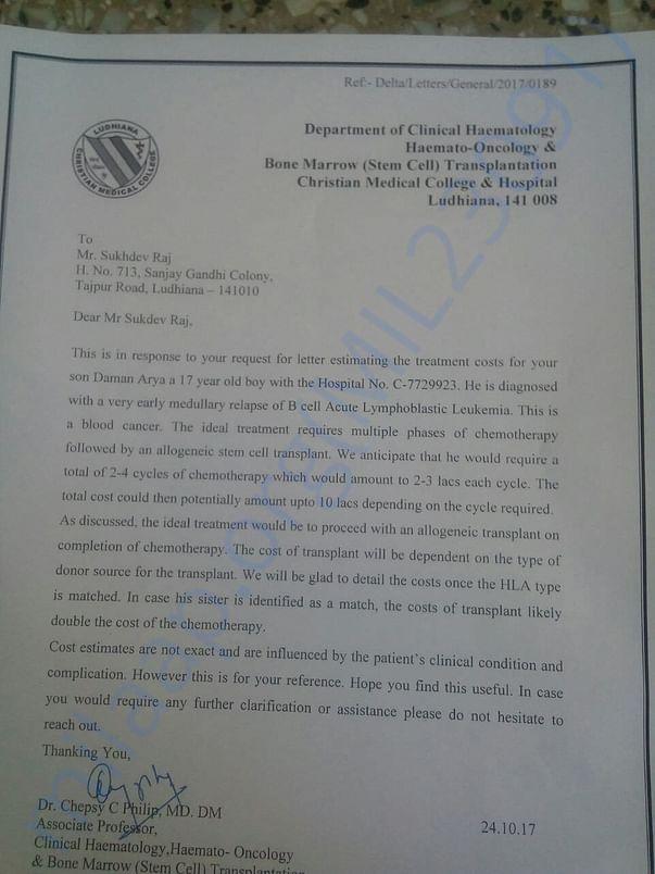 Medical Estimates of Daman provided by CMC Hospital