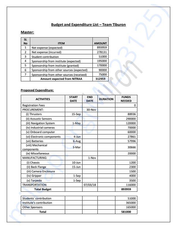 Budget and Expenditure List - Team Tiburon