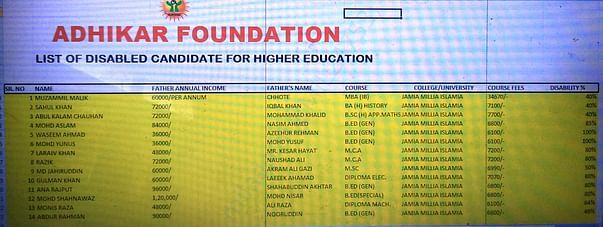 beneficiary list for higher education