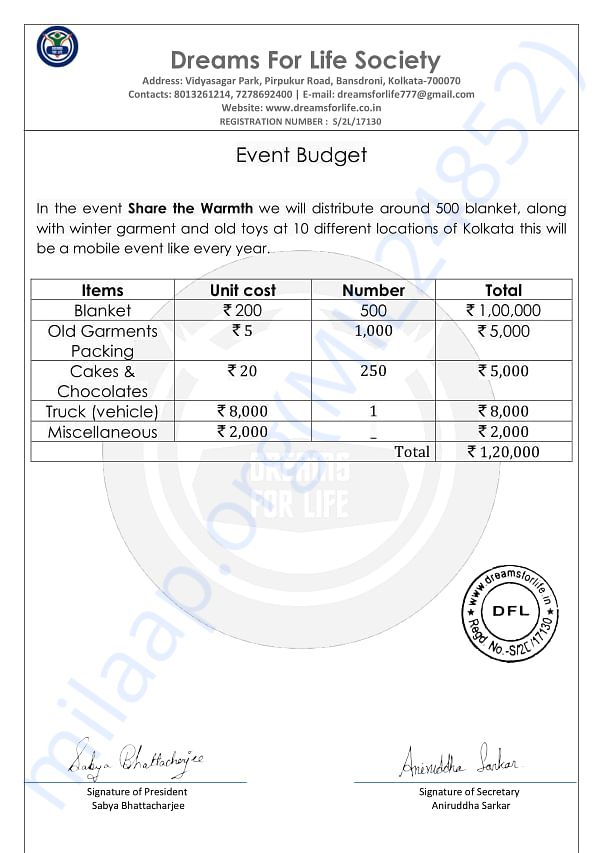 Budget for Share the Warmth
