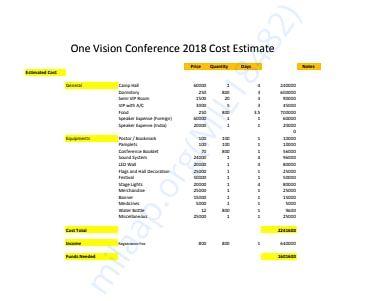 2018 Conference Cost Estimate