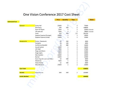 2017 Conference Cost Sheet