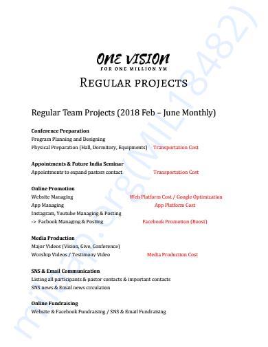 Regular Projects