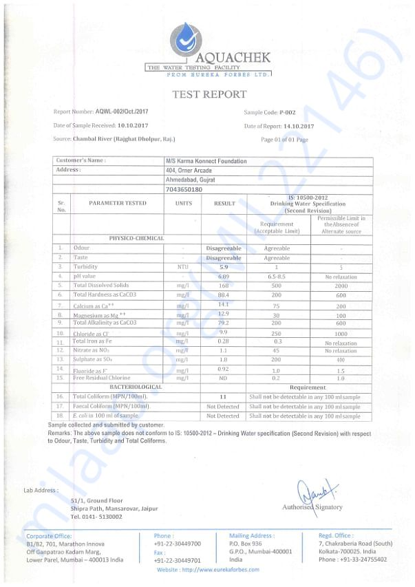 Eureka Forbes Water Quality Test Results