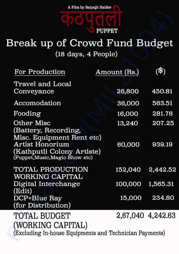 Working Capital Budget