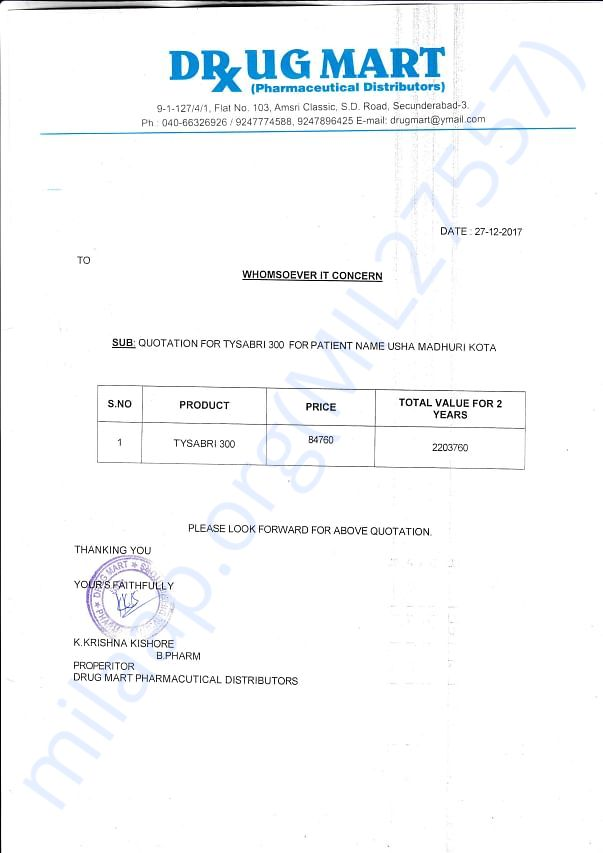 Injection quotation for 2years