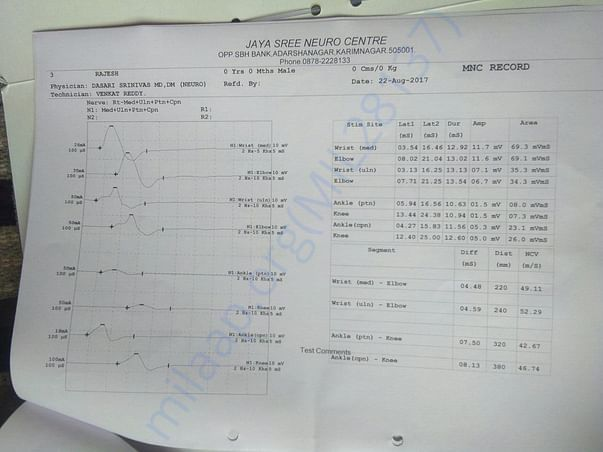 MNC record