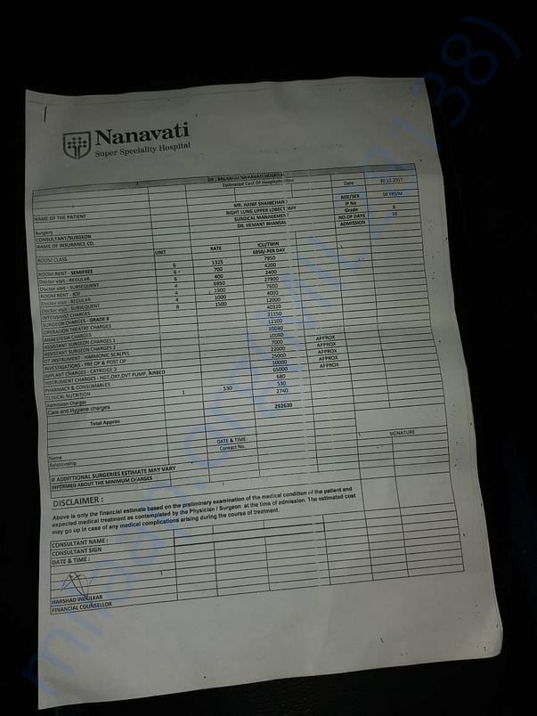 nanavati hospital letter and details
