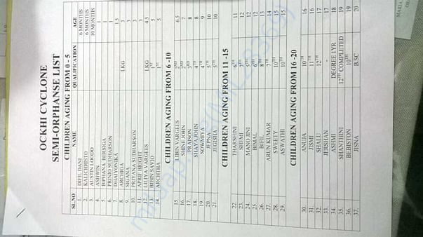 Families of Victims List - 1
