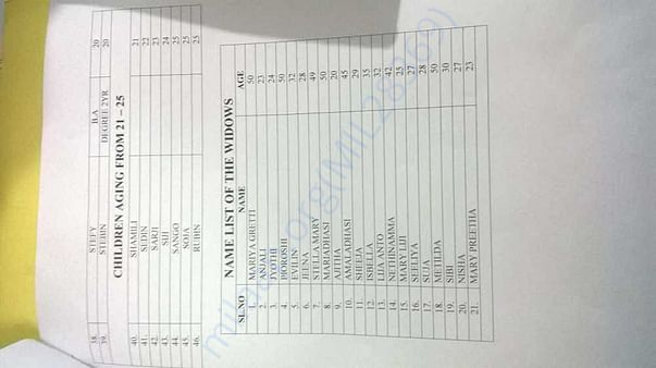 Families of Victims List - 2