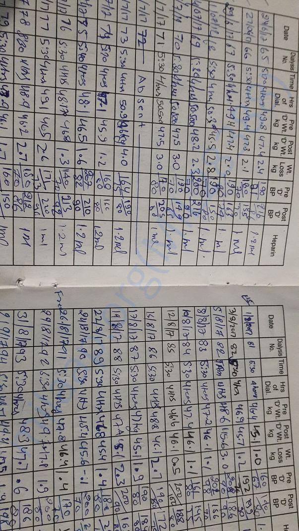 my dialysis book