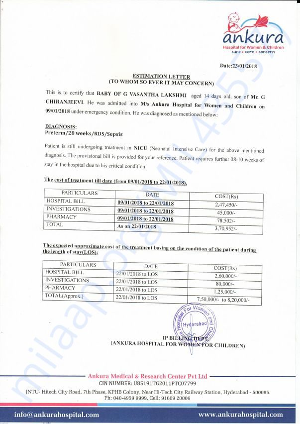 Medical summary and estimation from Ankura hospital