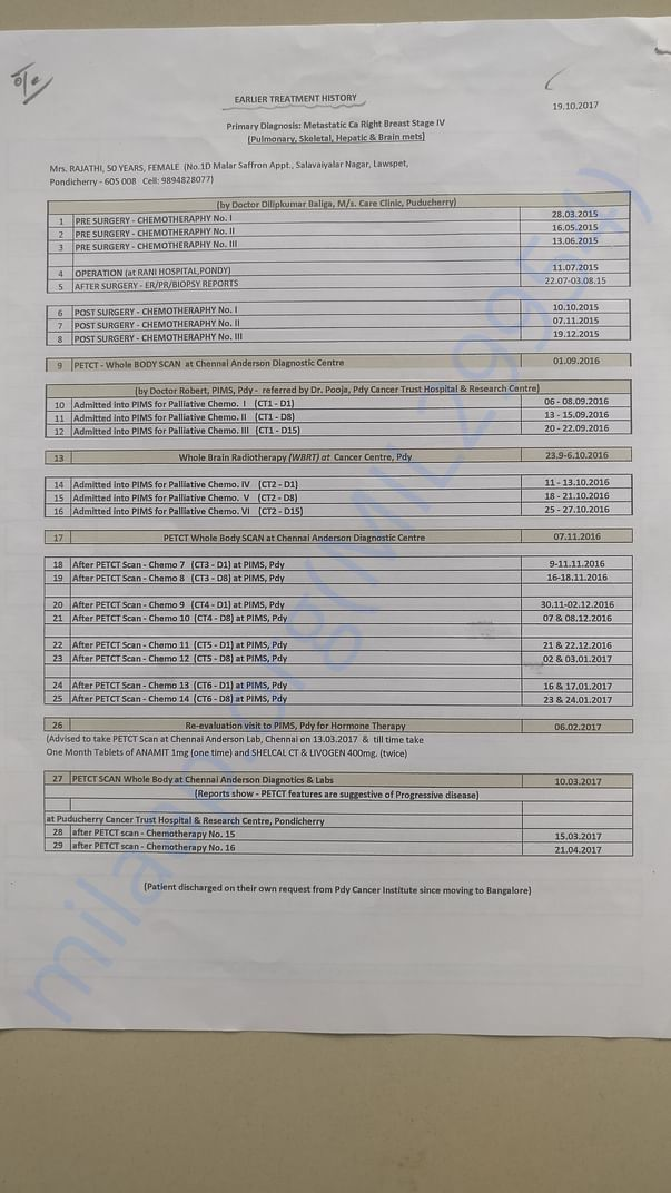 Treatment history - Page 1