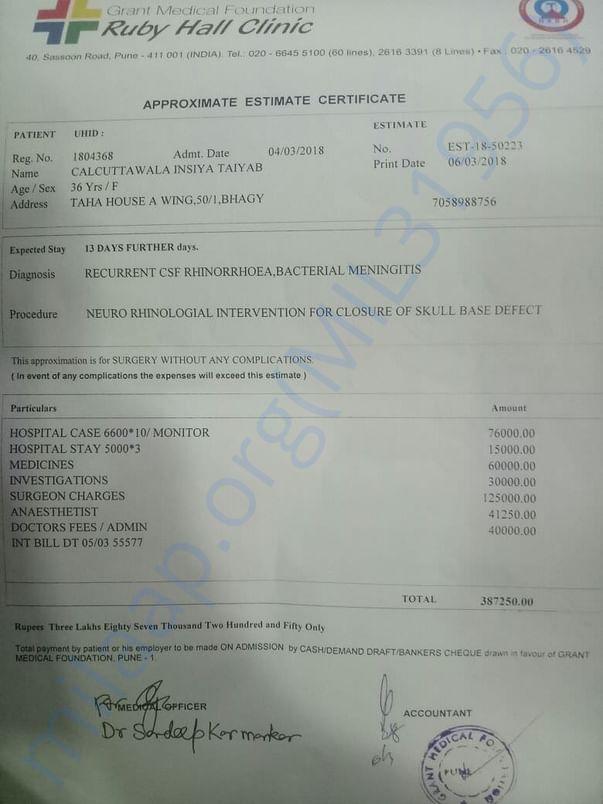 Estimated bill of Hospital