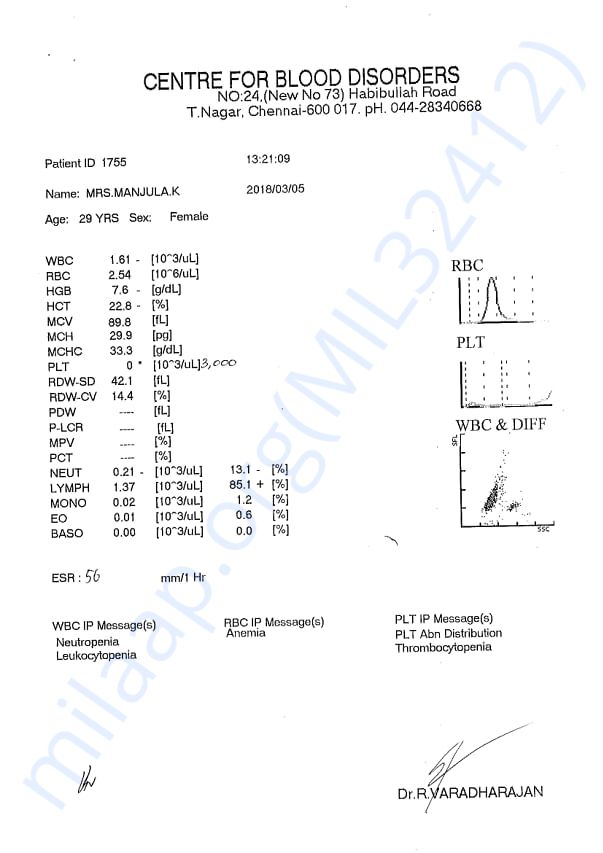 Latest Blood test results of my wife