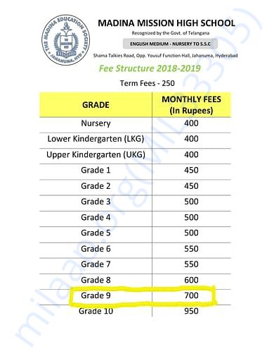 School Fees for the 2018-19 Academic Year