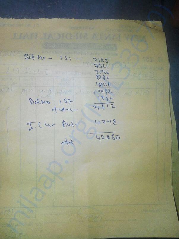 Details of Expenses so far
