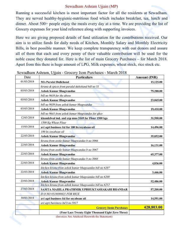 Proposed Fund Utilization of Valuable Contribution Received