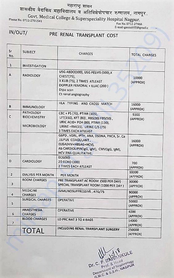 Govt Medical College and Super Speciality Hospital- KT Estimate