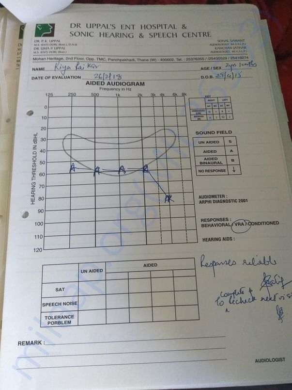 Reports and cost estimation