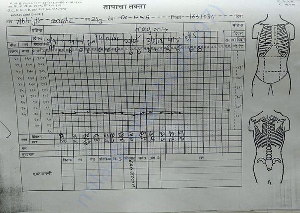Abhijit Waghe Medical Report5