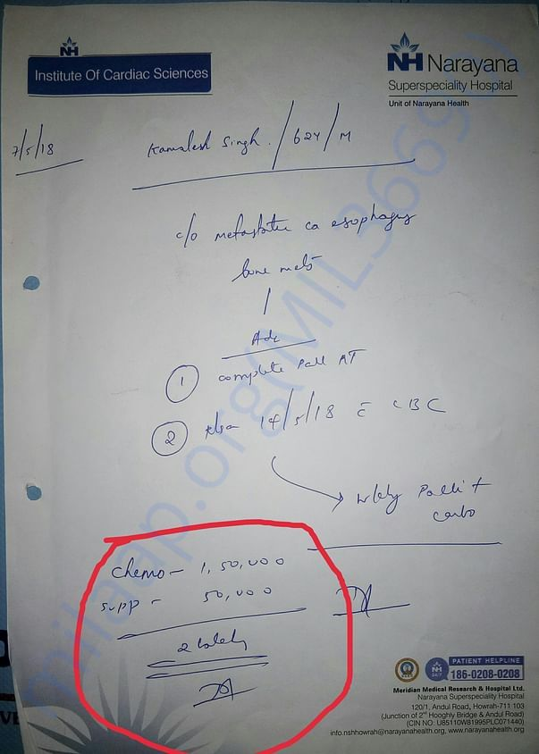 Estimate Given by Doctor
