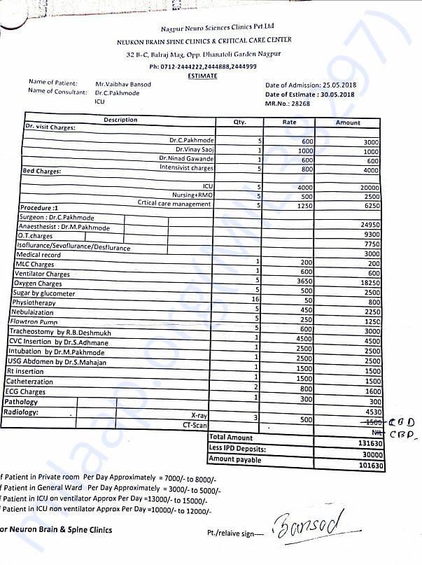 Vaibhav bansod hospital bill estimate  25-30 may 2018