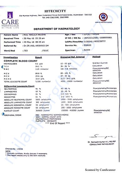 Complete blood report on 28.05.2018