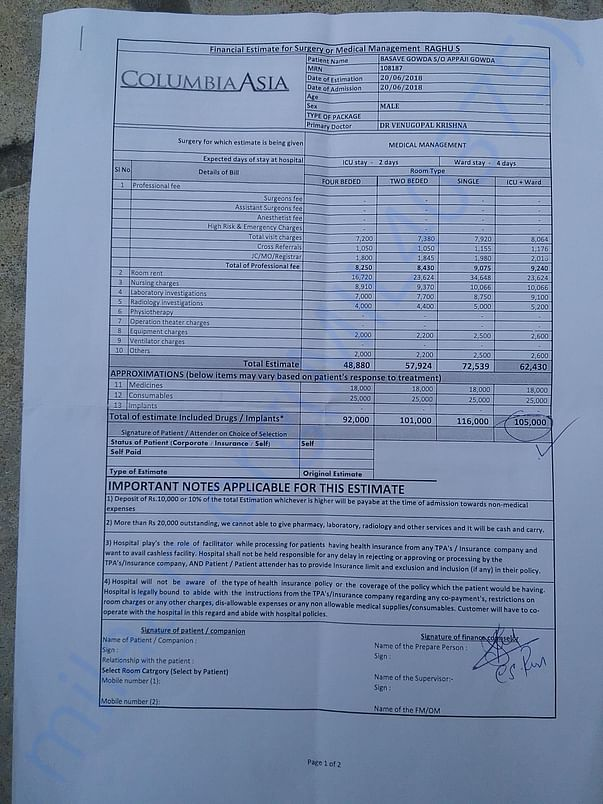 Estimation for ICU charges itself 105000 for 3days
