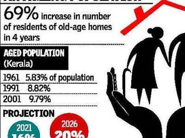 Building old age homes in my own land for homeless elders