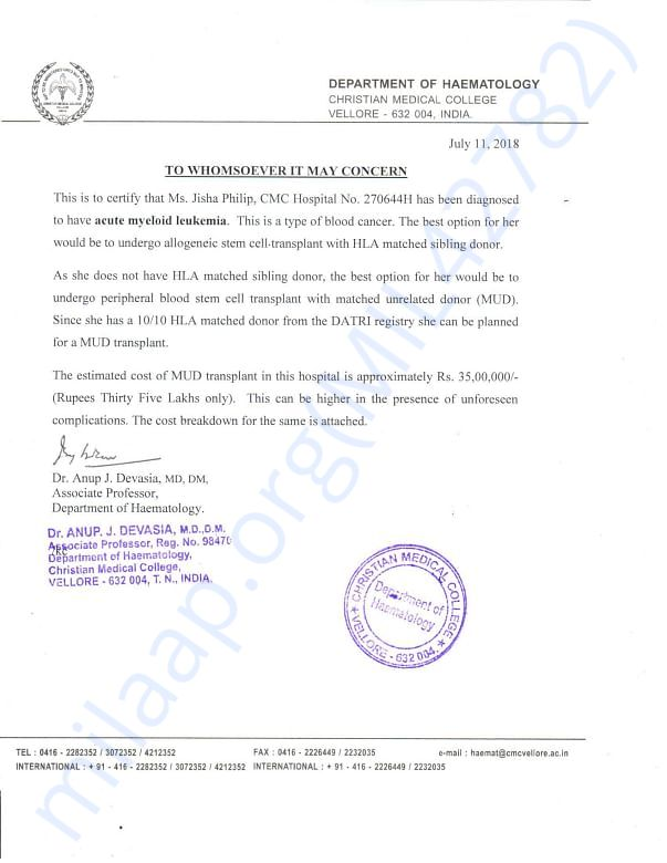 Estimation letter from CMC vellore