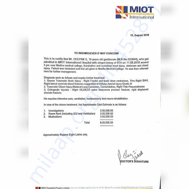 Last Report From The Miot Hospital