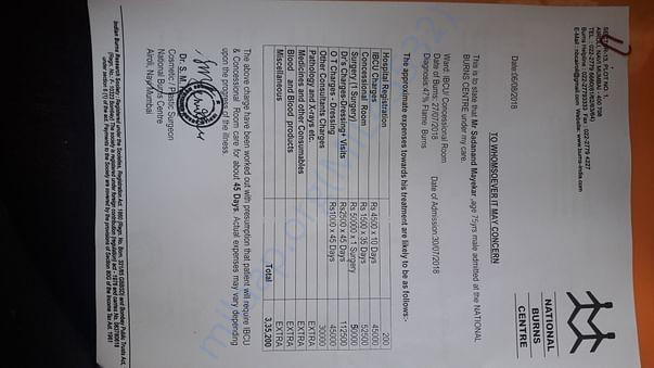 Medical estimate for Mr Sadanand Mayekar