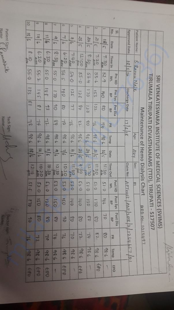 Hemo dialysis chart