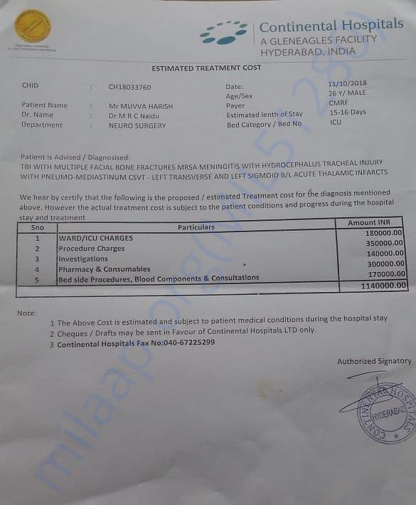 Estimated Treatment cost