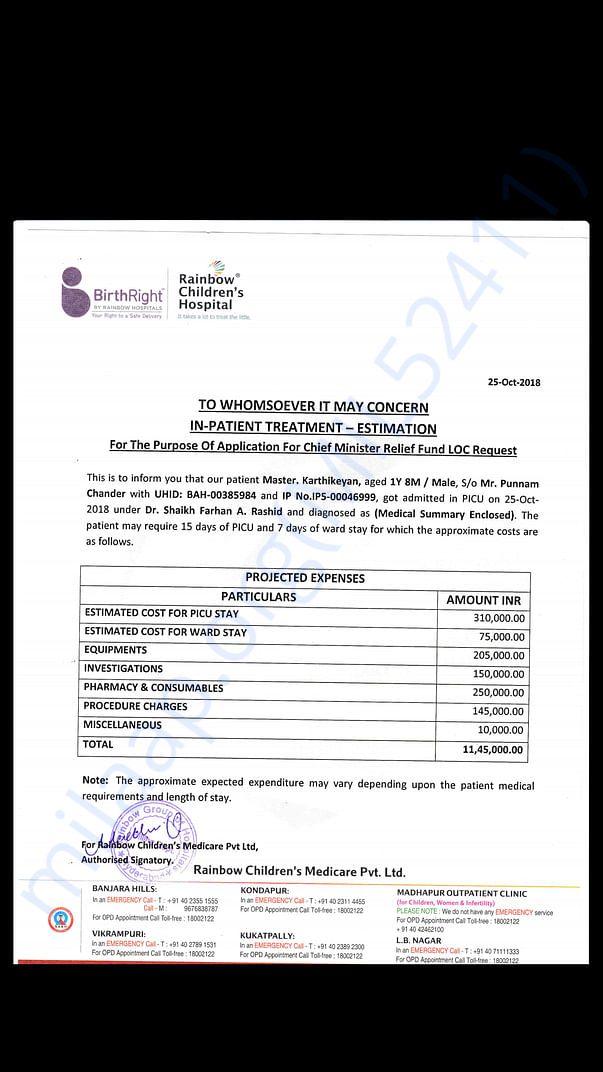 Hospital estimation report