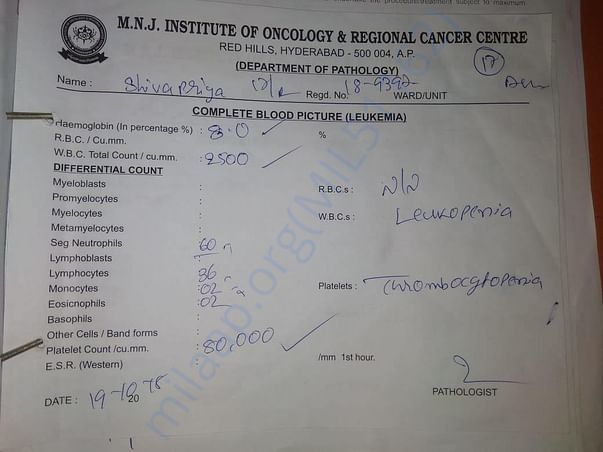 Blood test report 19th Oct